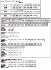 Ecco i nuovi orari CSTP della linea Pagani Napoli e linea 4 Salerno -Pompei